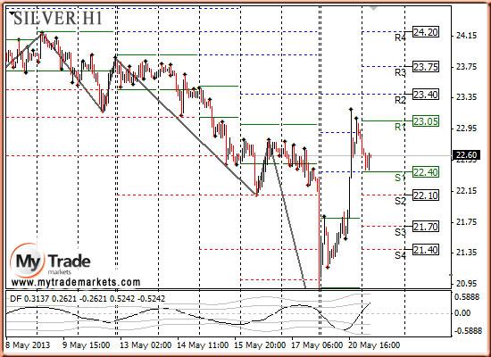 Ежедневная аналитика рынка Форекс и акций от компании MyTradeMarkets - Страница 7 1cYbs