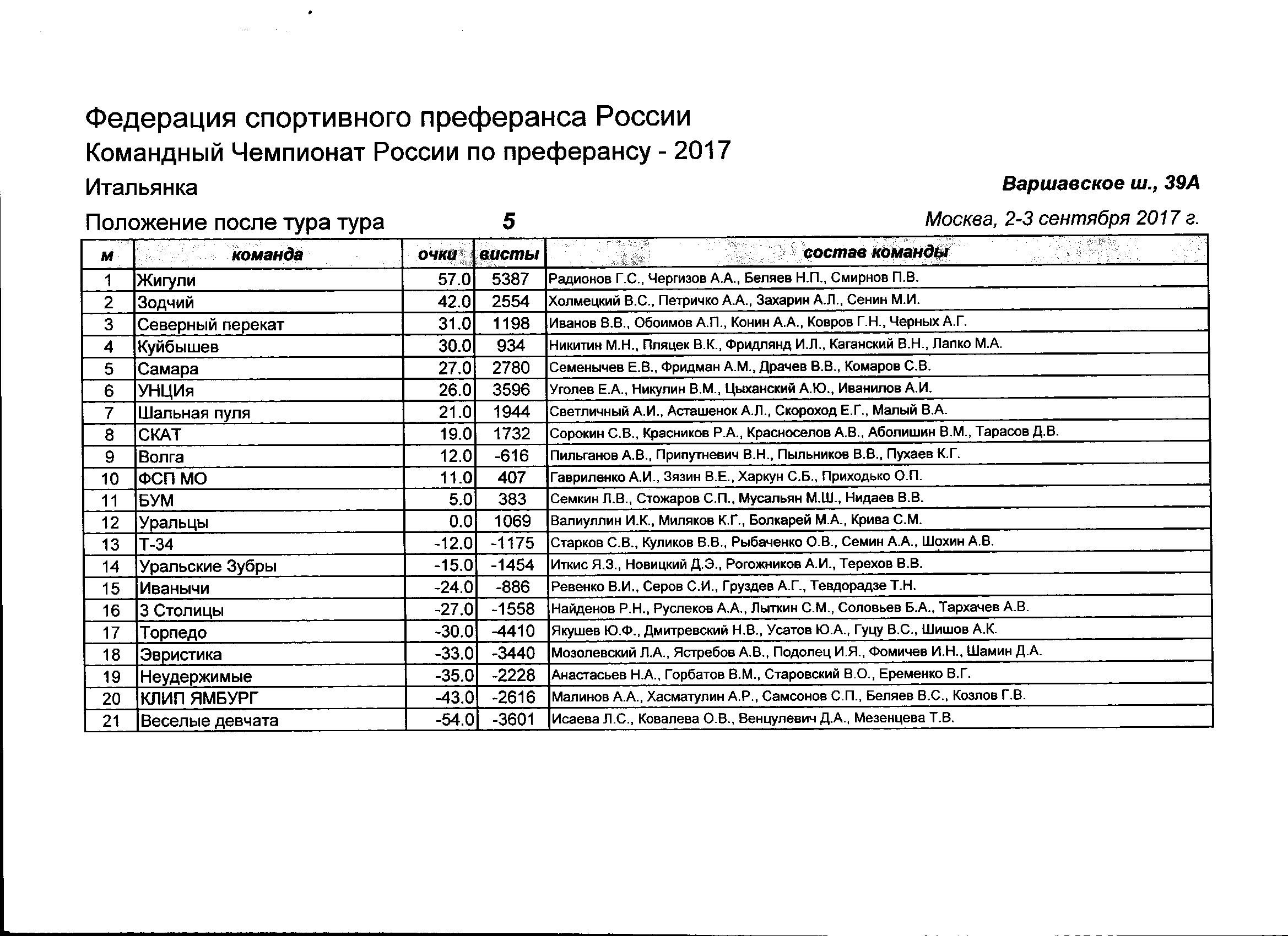 http://s1.uploads.ru/1hAPT.png