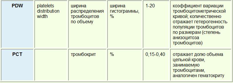 http://s1.uploads.ru/71har.png