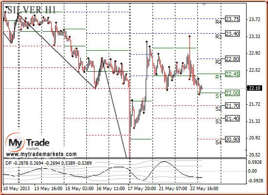 Ежедневная аналитика рынка Форекс и акций от компании MyTradeMarkets - Страница 7 MVhNe