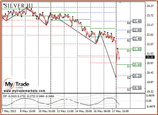 Ежедневная аналитика рынка Форекс и акций от компании MyTradeMarkets - Страница 7 SqKWi
