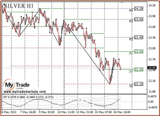 Ежедневная аналитика рынка Форекс и акций от компании MyTradeMarkets - Страница 7 XEs8l
