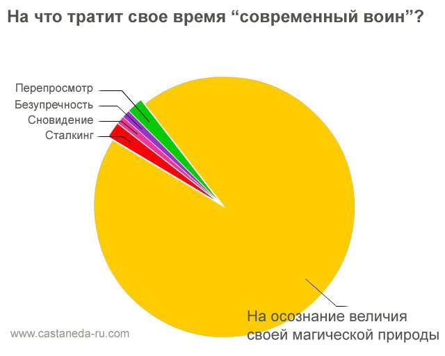 http://s1.uploads.ru/d0LCX.jpg