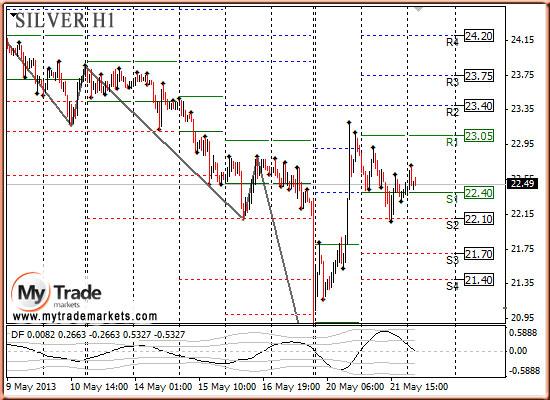 Ежедневная аналитика рынка Форекс и акций от компании MyTradeMarkets - Страница 7 DDNeF