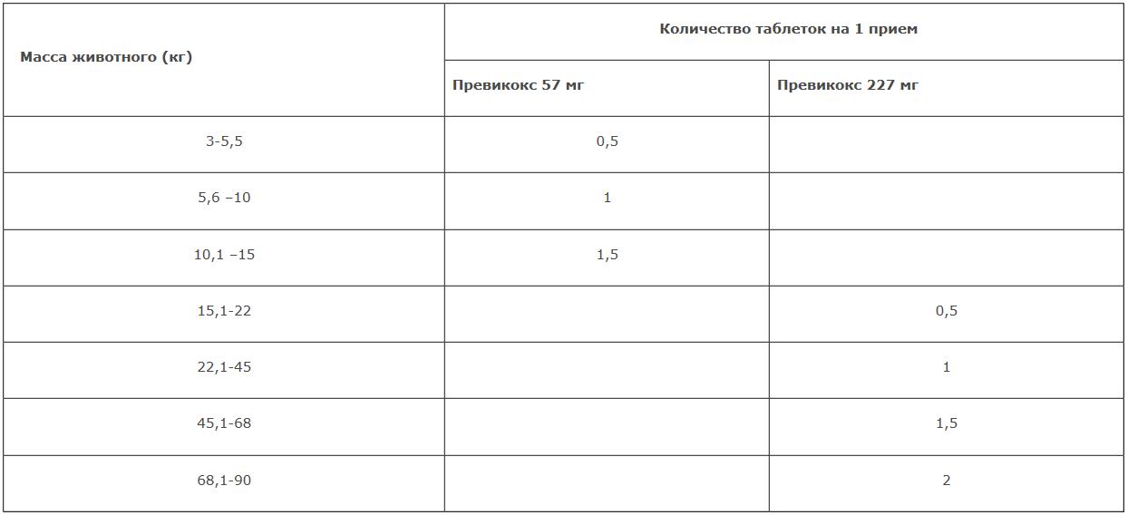 мг в кг: