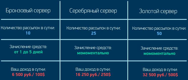 http://s1.uploads.ru/j52Kd.png