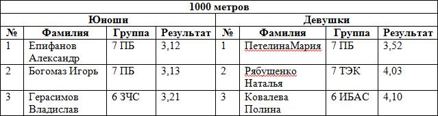 http://s1.uploads.ru/sV3oI.png