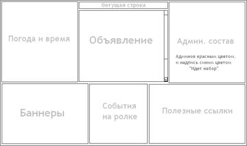 http://s1.uploads.ru/t/Axa6C.png