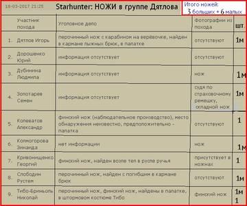 http://s1.uploads.ru/t/Wxokg.jpg