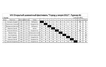 http://s1.uploads.ru/t/gUFfQ.jpg
