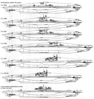 Германские подводные лодки