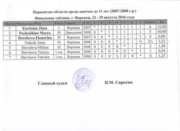 http://s1.uploads.ru/t/yVrPq.jpg