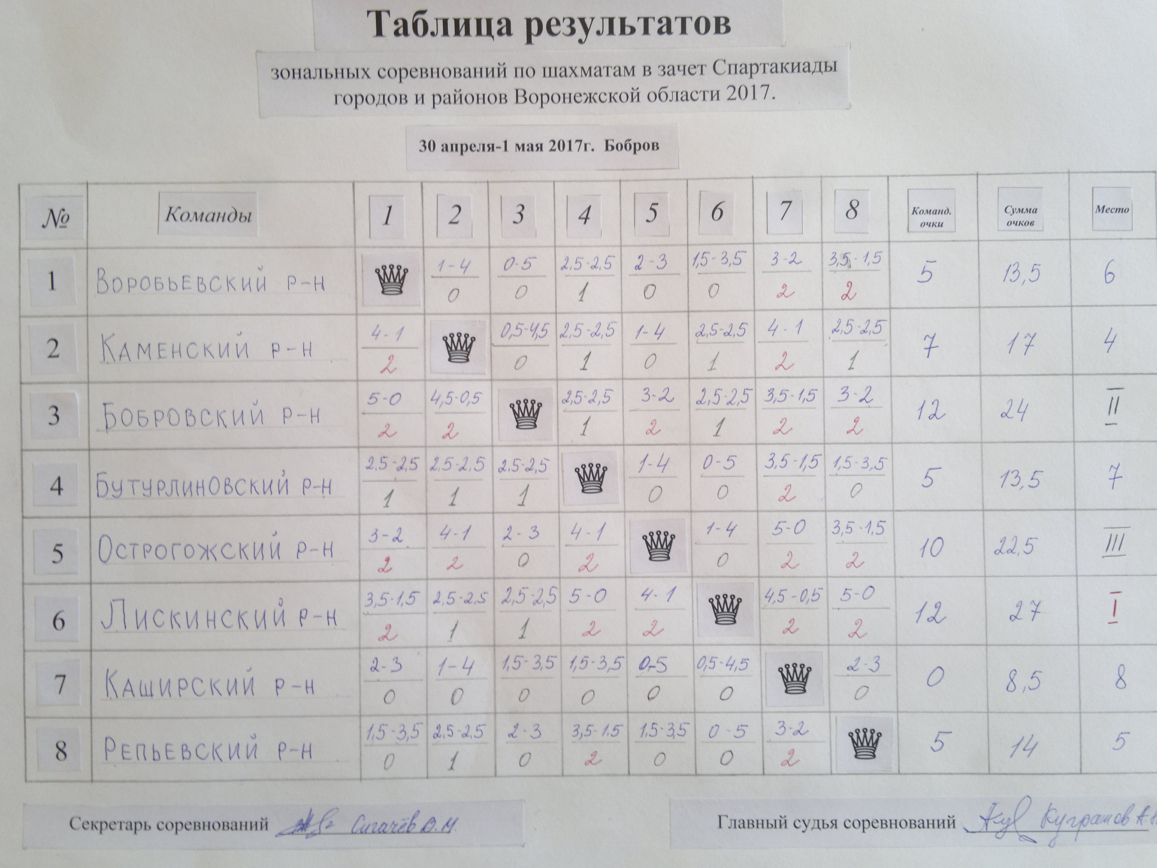 http://s1.uploads.ru/t27XT.jpg