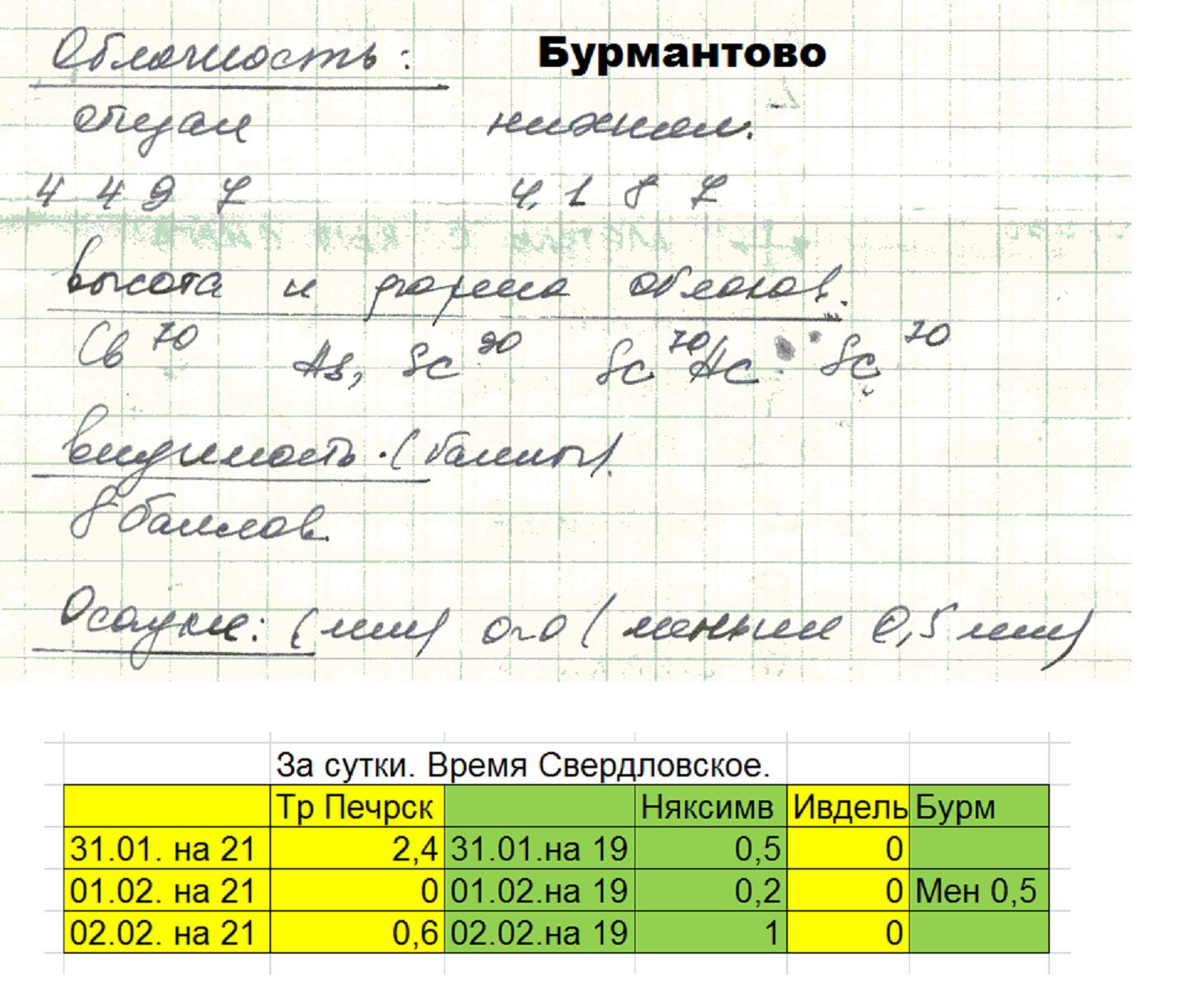 http://s1.uploads.ru/xEfU1.png