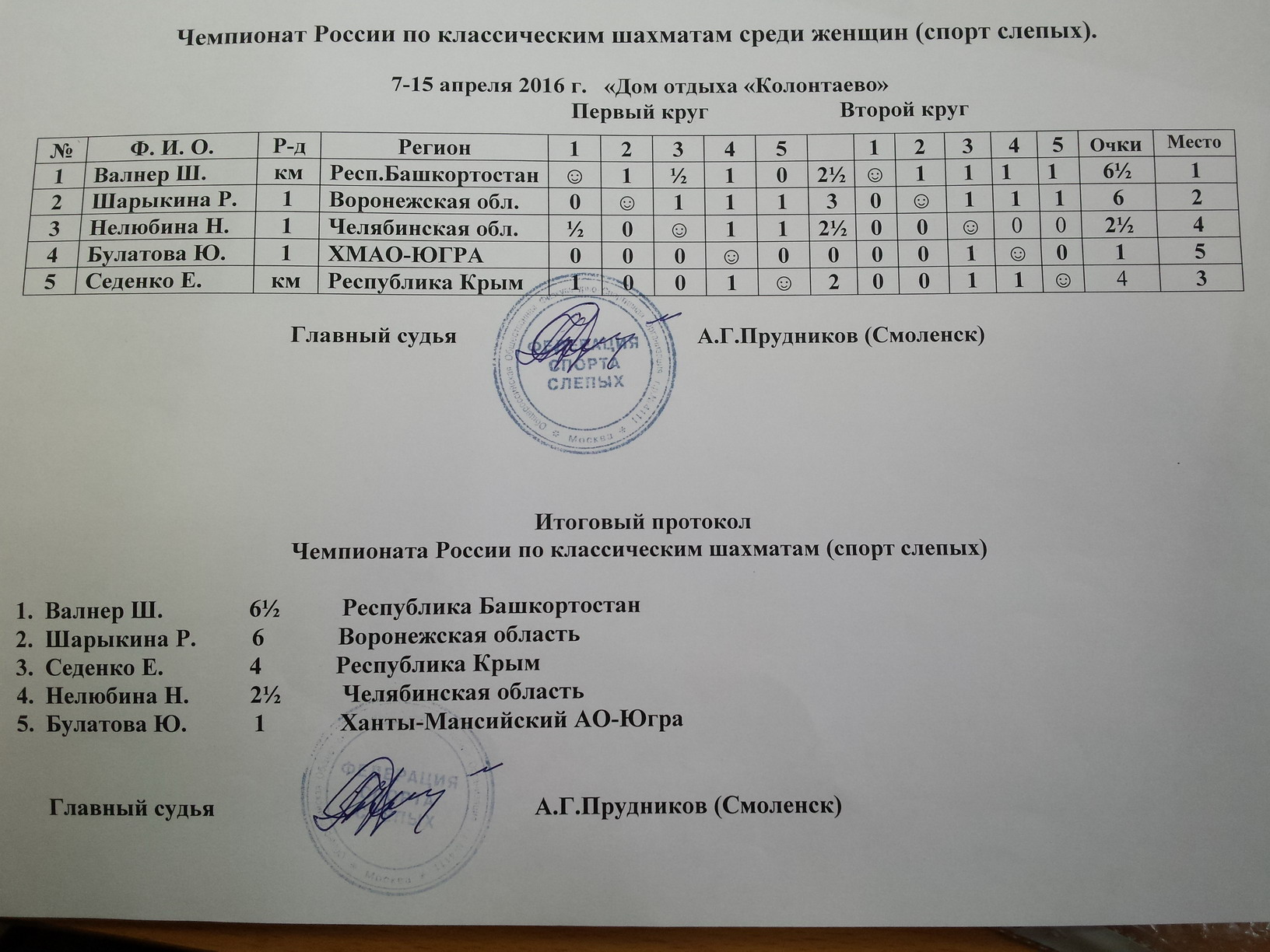 http://s1.uploads.ru/zWu20.jpg