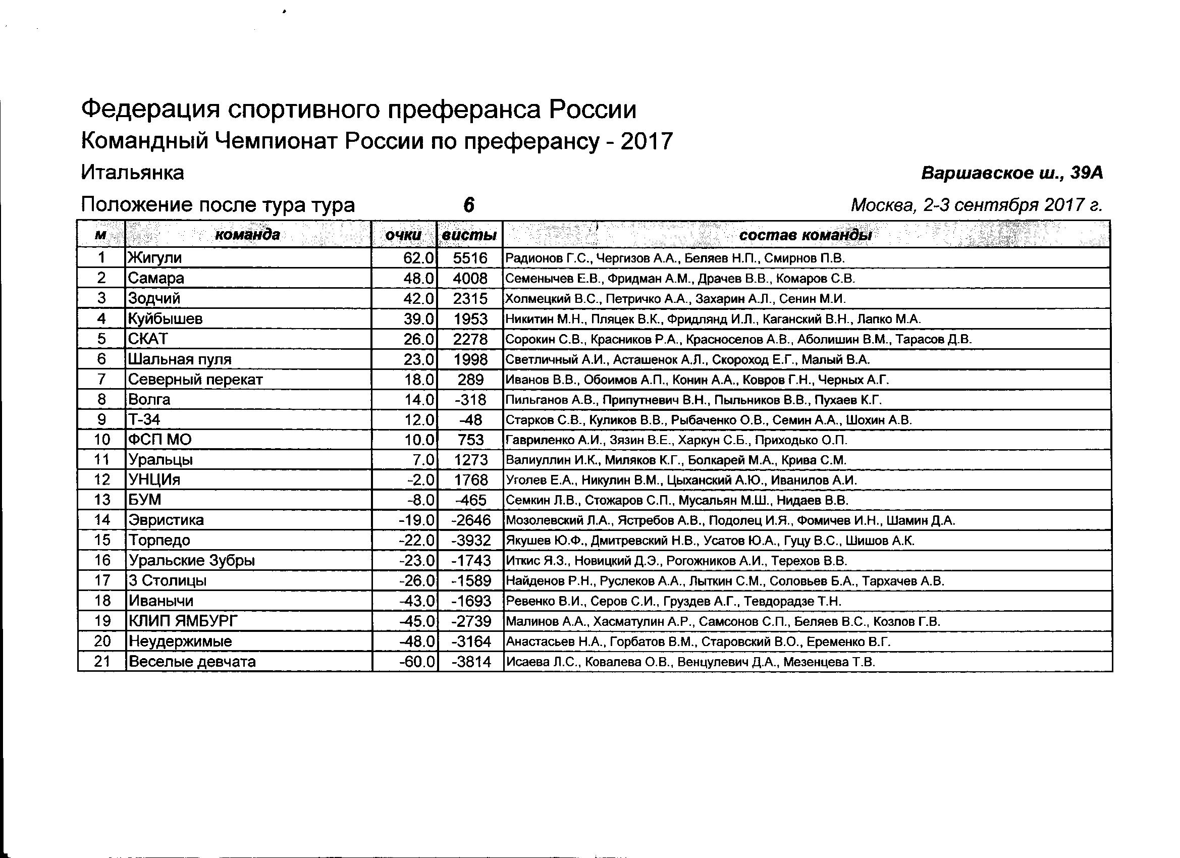 http://s1.uploads.ru/1KG7T.png