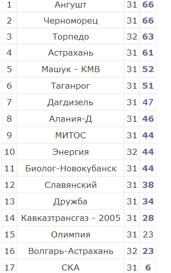 http://s1.uploads.ru/YNWX1.png