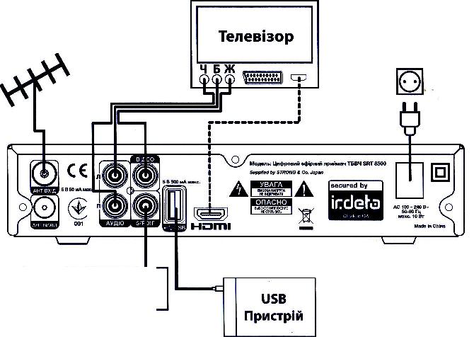 http://s1.uploads.ru/i/VCSbl.png