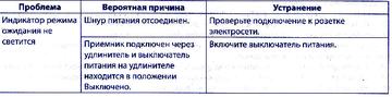 http://s1.uploads.ru/t/8m6xn.png