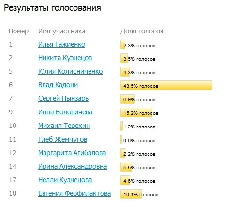 http://s1.uploads.ru/t/WwlCx.jpg