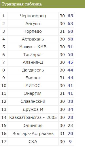 http://s1.uploads.ru/y2Dne.png